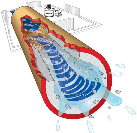 приспособления для промывки системы отопления: