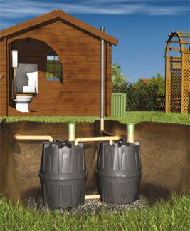 proveli-vodu-v-dom-nuzhen-ochistitel-stokov