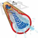 Промывка скважин на воду для продления срока эксплуатации оборудования