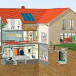 Особенности системы отопления в загородном доме